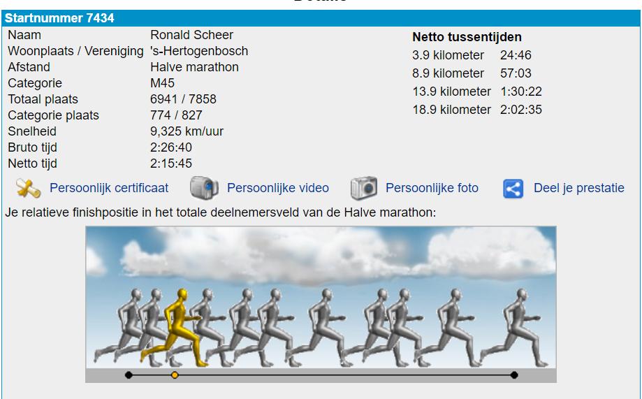 Ronald Scheer marathon